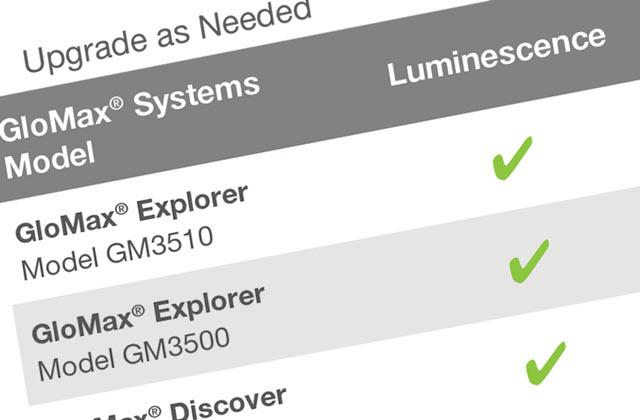 32606753-GloMaxExplorer-UpgradeAsNeeded