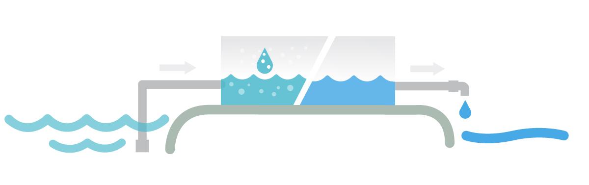 water glo desalination RO membrane