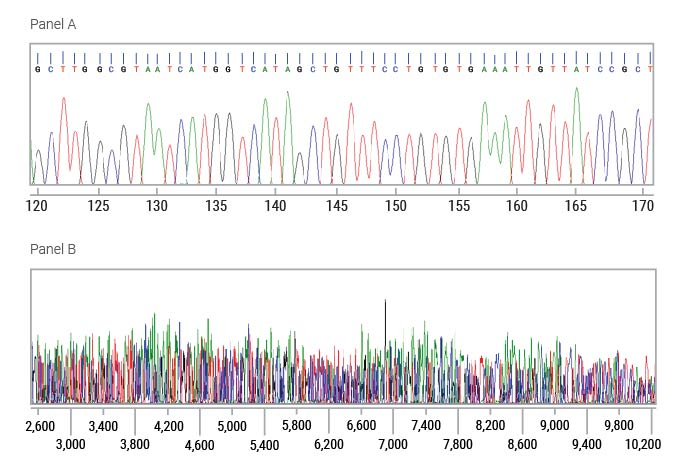 Accurate and Fast Sequencing Data