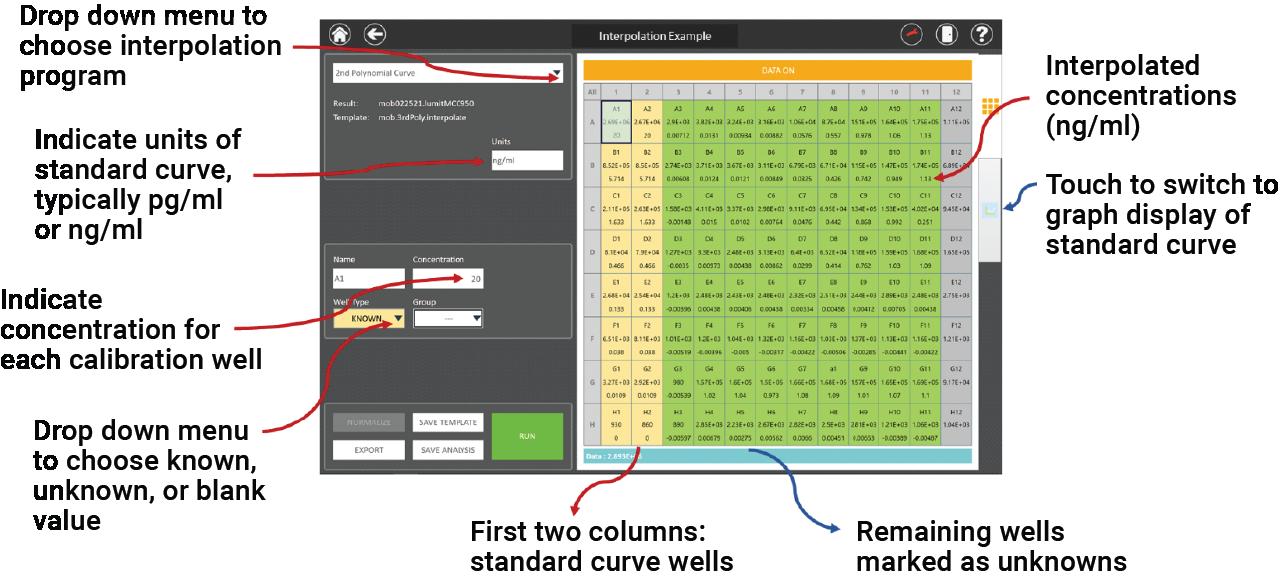glomax discover analysis lumit il-1b calibration