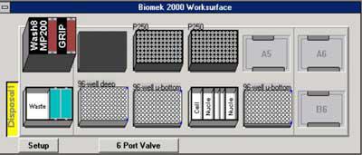 Initial deck configuration of the Biomek 2000.