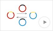 Flexi Cloning System Animation Thumbnail
