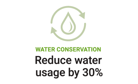 2030-vision-water-right-1